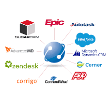 call center services continental message solution cms