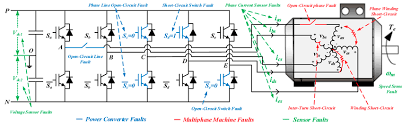 connecting motors for a change of voltage click here wiring