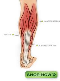 Muscle Spasms Versus Muscle Twitching by 3 Ways To Use Magnesium To Stop Painful Leg Cramps From Happening