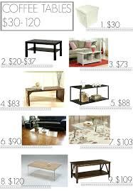 Affordable Coffee Tables Affordable Coffee Table Sets Cheap Living Room Furniture Sets