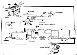 air compressor piping diagram install and choice pipes