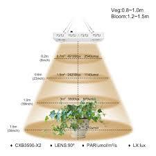 full spectrum light for plants cree cxb3590 200w cob led grow light full spectrum dimmable 26000lm