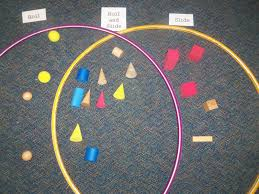 cool ways to write your name on paper best 25 3d shapes activities ideas on pinterest 3d shapes 3d sorting 3d shapes a fun whole group activity