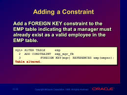 Oracle Drop Table If Exists Copyright Oracle Corporation All Rights Reserved 11 Including