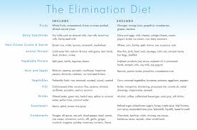 what is the elimination diet and how to do it well good