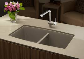 Blanco Kitchen Faucets Canada As The Kitchen Is The Heart Of The Home The Sink Is The Heart Of