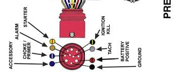ignition switch wiring diagrams page 1 iboats boating forums