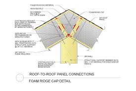 sips roof u0026 house construction using sip panels for more on the