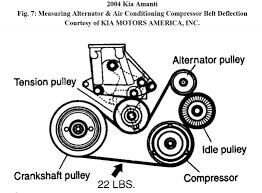kia amanti serpentine belt replacement how do i change the serpentine belt