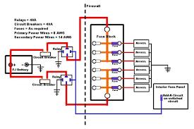 car fuse box wiring diagram car wiring diagrams instruction