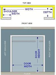 Closet Door Measurements How To Measure Your Closet Design Build Closets Lincoln Ne