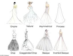 different wedding dress shapes wedding dress styles everything you need to getting