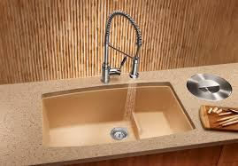 Non Scratch Kitchen Sinks by Blanco Performa Cascade Super Single Bowl Never Again Will You