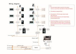 building management system cheap hotel intercom system for