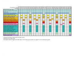 2010 prius maintenance schedule us priuschat