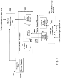 patent ep0685798a2 interrupt controllers in symmetrical