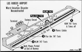 Virginia Van Zanten by Deadliest Plane Crash Ever The Pan Am Klm Tenerife Collision