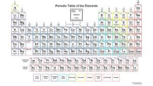 atomic number periodic table periodic table atomic number new in the periodic table as the atomic