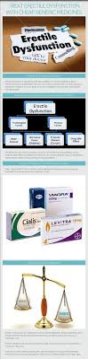 cialis c5 dosage amoxicillin and uti in pregnancy