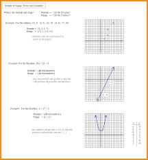 Radical Equations Worksheet 8 Domain And Range Worksheet 2 Math Cover