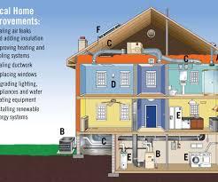 eco friendly floor plans terrific home design d exterior design kerala house d home design