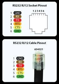 db25 rj11 wiring diagram serial rj45 wiring diagram voip wiring