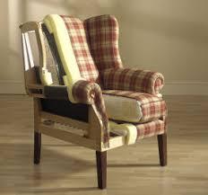 Upholstery Zips Aero Zip Ltd Home