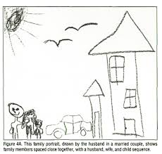 projective drawings helping survivors of childhood abuse