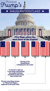 Betsy Ross Flags United States What Are The Flags Beside The Us Flag At Trump U0027s