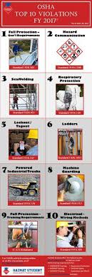 light duty at work rules three things to consider before a worker returns to light duty after