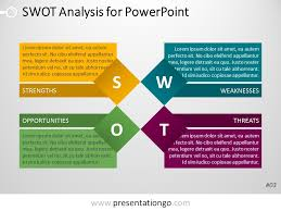 layouts for powerpoint free swot template powerpoint free swot analysis powerpoint templates