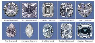 diamond king rings images Highest prices paid in cash for gold silver diamonds gold jpg