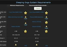 pubg pc requirements what are the pc system requirements for sleeping dogs quora