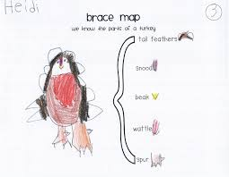 a turkey for thanksgiving book my crazy life in kindergarten november thanksgiving book