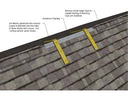 Images Of Cupolas Cupola Installation Instructions How To Install Cupola