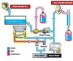 cedar creek wiring diagram wiring diagram