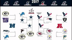 2017 Nfl Schedule Release by 2017 Nfl Playoffs Predictions Road To Winning Super Bowl 51 Full
