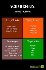 4 acid reflux home remedies