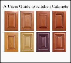 kitchen cabinets wood choices home decoration ideas