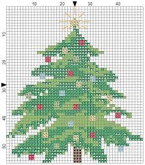 kate s stitch kreations tree cross stitch pattern