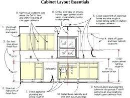 kitchen wall cabinet height kitchen cabinet heights installation kitchen wall cabinet height uk