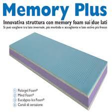 materasso nuovo materasso memory foam il nuovo memory plus