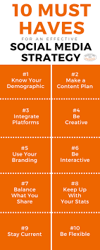 10 Must Haves For A by 10 Must Haves For An Effective Social Media Strategy Marketing
