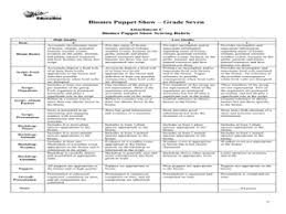 six land biomes lesson plans u0026 worksheets reviewed by teachers