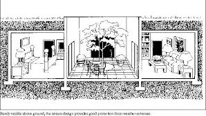 design earth sheltered houses ltgovernors com information portal