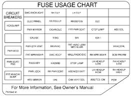 2001 oldsmobile silhouette fuse panel diagram 2001 wiring diagrams