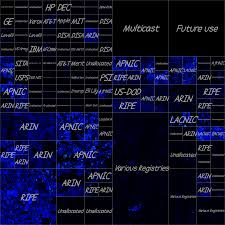 ip address map telescope traces and heatmaps