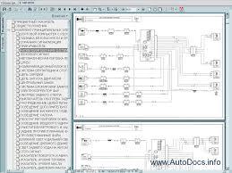 renault laguna wiring diagram gooddy org