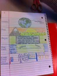 5 themes of geography acronym five themes of geography flipbook for interactive notebooks middle