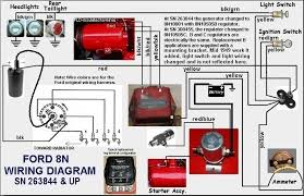 naa wiring diagram 1953 ford jubilee wiring diagram wiring diagrams